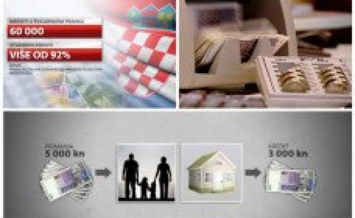 Novo rješenje: Vlada razmišlja o najmu stanova za koje je dignut kredit